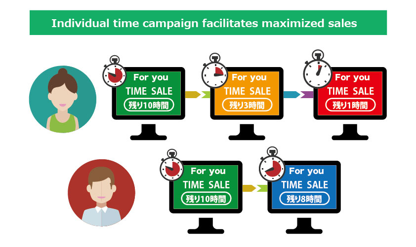 Countdown images - Personalized time campaigns